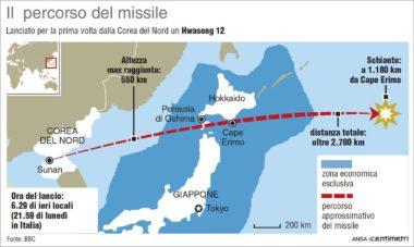 Dopo le provocazioni degli USA , La Corea del Nord risponde : lancio è preludio per Guam | Trump su Twitter: dialogo non è la risposta