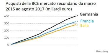 LA CORTE COSTITUZIONALE TEDESCA METTE IL PRIMO CHIODO SULLA BARA DELL'EURO – NEL SILENZIO PIU' TOTALE DEI MEDIA ITALIANI