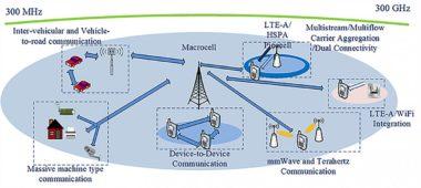 """In arrivo la RETE 5G : ricordate quando ci preoccupavano delle """"antenne o dei ripetitori ? """" … Qui la situazione sembra esser molto più grave"""