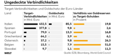 Importante : Il ritorno alla lira ci sarà comunque… o lo sceglie la Germania facendovi diventare schiavi del debito o lo decidete voi, affossando Berlino