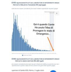 Proroga stato di Emergenza – dittatura – Nuovo Dcpm